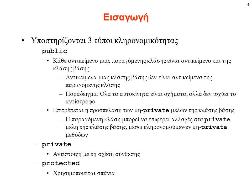 4 Εισαγωγή Υποστηρίζονται 3 τύποι κληρονομικότητας –public Κάθε αντικείμενο μιας παραγόμενης κλάσης είναι αντικείμενο και της κλάσης βάσης –Αντικείμεν