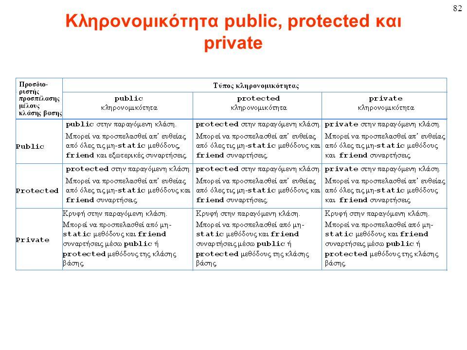 82 Κληρονομικότητα public, protected και private