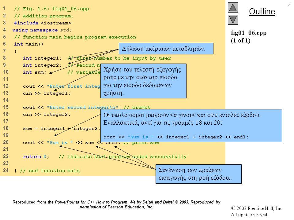 45 2.21Περίληψη δομών Reproduced from the PowerPoints for C++ How to Program, 4/e by Deitel and Deitel © 2003.