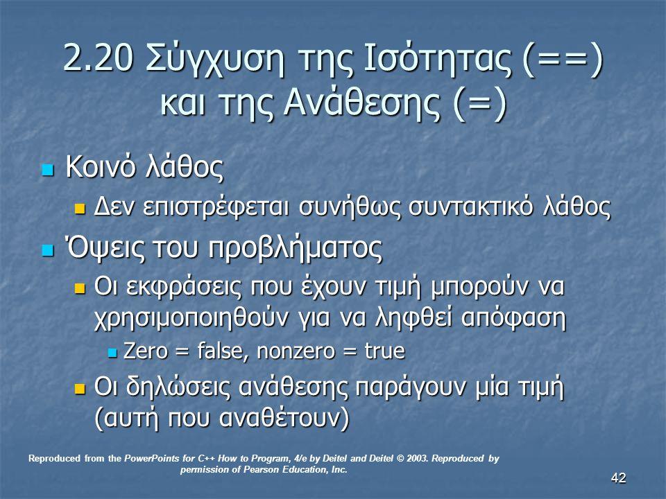 42 2.20 Σύγχυση της Ισότητας (==) και της Ανάθεσης (=) Κοινό λάθος Κοινό λάθος Δεν επιστρέφεται συνήθως συντακτικό λάθος Δεν επιστρέφεται συνήθως συντακτικό λάθος Όψεις του προβλήματος Όψεις του προβλήματος Οι εκφράσεις που έχουν τιμή μπορούν να χρησιμοποιηθούν για να ληφθεί απόφαση Οι εκφράσεις που έχουν τιμή μπορούν να χρησιμοποιηθούν για να ληφθεί απόφαση Zero = false, nonzero = true Zero = false, nonzero = true Οι δηλώσεις ανάθεσης παράγουν μία τιμή (αυτή που αναθέτουν) Οι δηλώσεις ανάθεσης παράγουν μία τιμή (αυτή που αναθέτουν) Reproduced from the PowerPoints for C++ How to Program, 4/e by Deitel and Deitel © 2003.