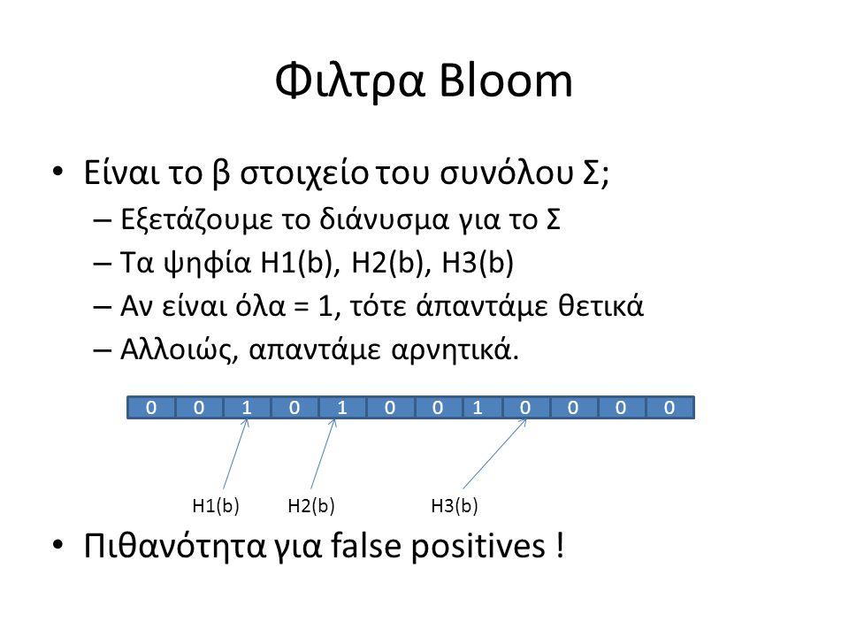 Φιλτρα Bloom Η πιθανότητα ένα ψηφίο να είναι = 0 μετά από n εισόδους σε ένα φίλτρο με m bits, k hash functions Πιθανότητα για false positives: