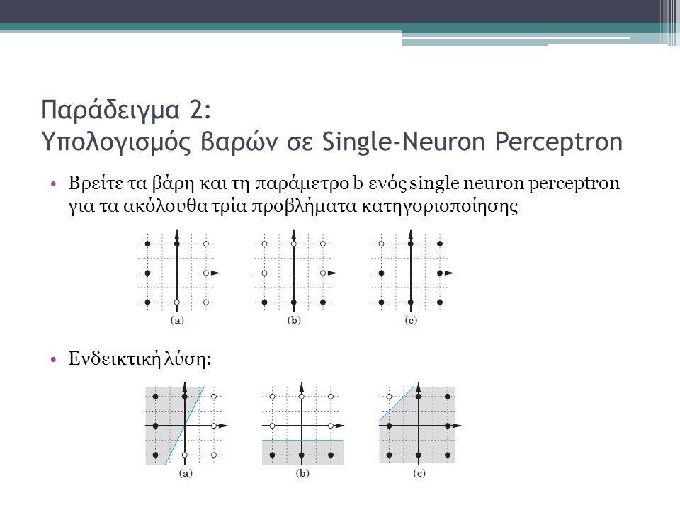 Παράδειγμα 2: Υπολογισμός βαρών σε Single-Neuron Perceptron Βρείτε τα βάρη και τη παράμετρο b ενός single neuron perceptron για τα ακόλουθα τρία προβλ