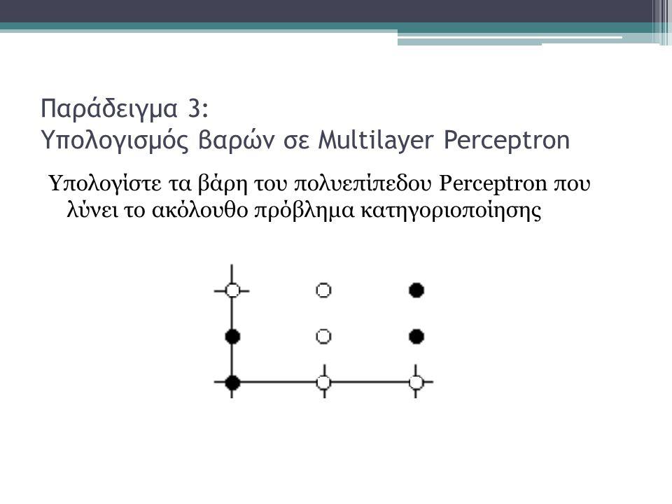 Παράδειγμα 3: Υπολογισμός βαρών σε Multilayer Perceptron Υπολογίστε τα βάρη του πολυεπίπεδου Perceptron που λύνει το ακόλουθο πρόβλημα κατηγοριοποίηση