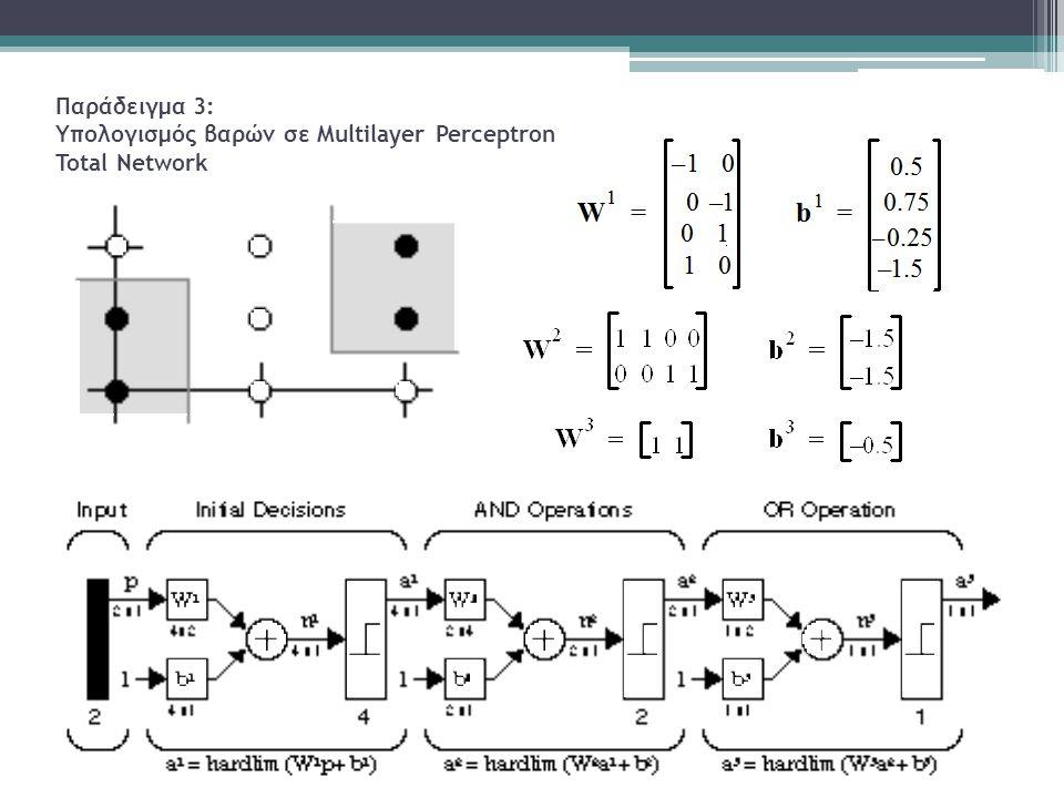 Παράδειγμα 3: Υπολογισμός βαρών σε Multilayer Perceptron Total Network