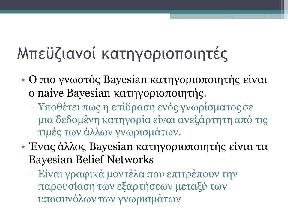 Μπεϋζιανοί κατηγοριοποιητές Ο πιο γνωστός Bayesian κατηγοριοποιητής είναι ο naive Bayesian κατηγοριοποιητής. ▫Υποθέτει πως η επίδραση ενός γνωρίσματος