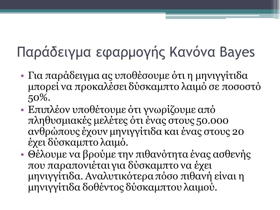 Παράδειγμα εφαρμογής Κανόνα Bayes Για παράδειγμα ας υποθέσουμε ότι η μηνιγγίτιδα μπορεί να προκαλέσει δύσκαμπτο λαιμό σε ποσοστό 50%. Επιπλέον υποθέτο