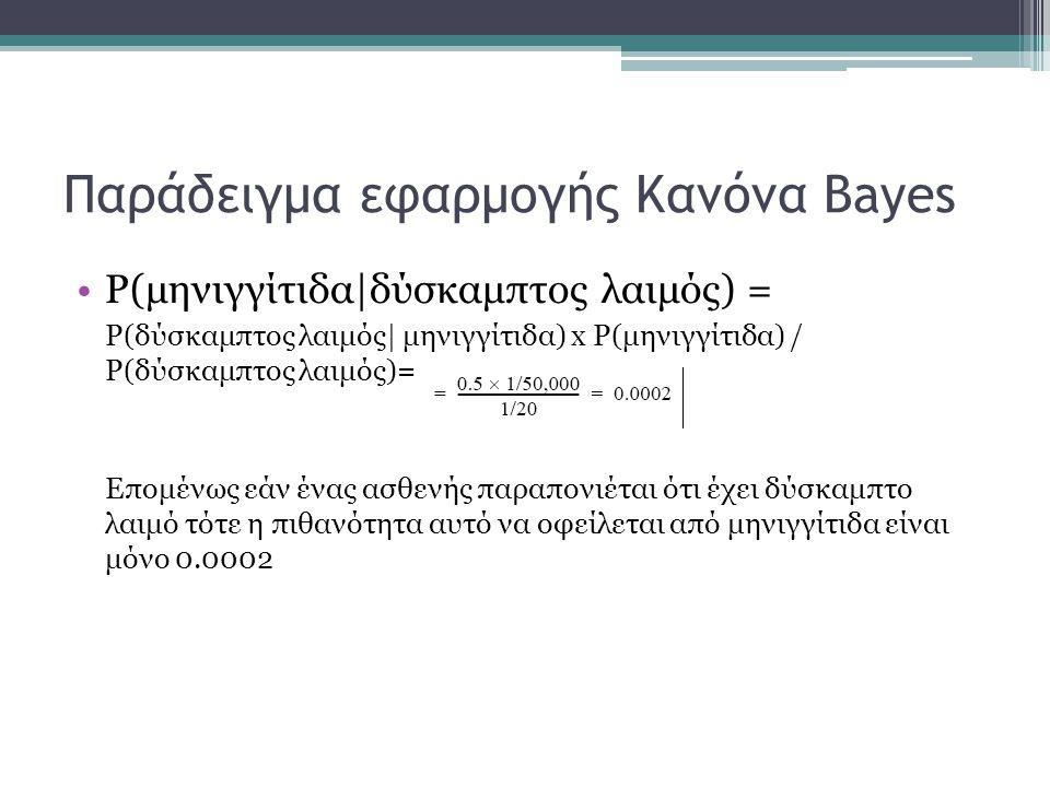Παράδειγμα εφαρμογής Κανόνα Bayes P(μηνιγγίτιδα|δύσκαμπτος λαιμός) = P(δύσκαμπτος λαιμός| μηνιγγίτιδα) x Ρ(μηνιγγίτιδα) / Ρ(δύσκαμπτος λαιμός)= Επομέν
