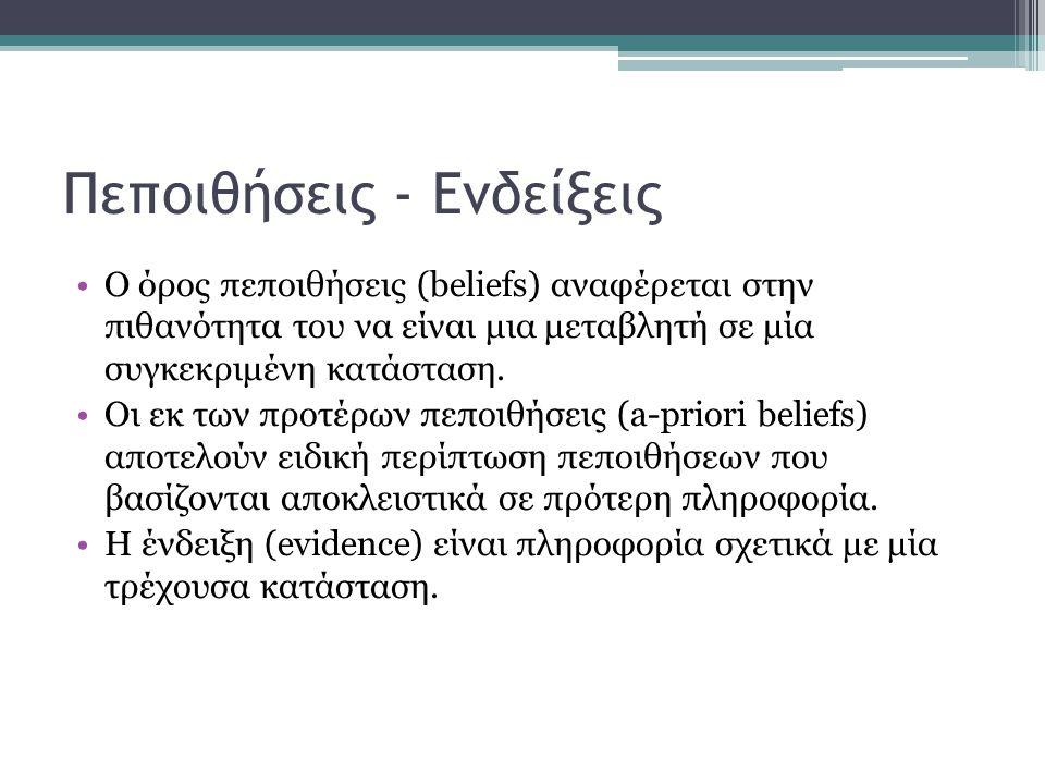 Παραλλαγή κανόνα Bayes χρησιμοποιώντας πεποιθήσεις - ενδείξεις Ένας περισσότερο πολύπλοκος τρόπος έκφρασης του κανόνα του Bayes ο οποίος περιλαμβάνει υπόθεση, πρότερη εμπειρία και ένδειξη είναι ο εξής: Με την παραπάνω σχέση μπορούμε να ανανεώσουμε την πεποίθησή μας για την υπόθεση Η δοθείσας της πρόσθετης ένδειξης Ε και της πρότερης εμπειρίας c Ο αριστερός όρος P(H|E,c) ονομάζεται μεταγενέστερη (posterior) πιθανότητα ή αλλιώς πιθανότητα της υπόθεσης Η αφού λάβουμε υπόψη τη συνέπεια της ένδειξης Ε στην πρότερη εμπειρία c Ο όρος P(H|c) καλείται εκ των προτέρων (a-priori) πιθανότητα της Η δοθείσας μόνο της c Ο όρος Ρ(Ε|Η,c) καλείται πιθανοφάνεια (likelihood) και δίνει την πιθανότητα της ένδειξης αν δεχτούμε ότι η υπόθεση Η και η πρότερη πληροφορία c είναι αληθείς (true) Τέλος ο όρος Ρ(Ε|c) είναι ανεξάρτητος του H και μπορεί να θεωρηθεί ως παράγοντας κανονικοποίησης