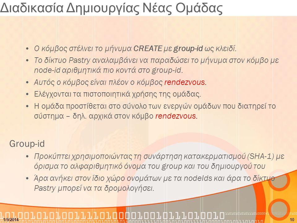 Διαδικασία Δημιουργίας Νέας Ομάδας Ο κόμβος στέλνει το μήνυμα CREATE με group-id ως κλειδί.