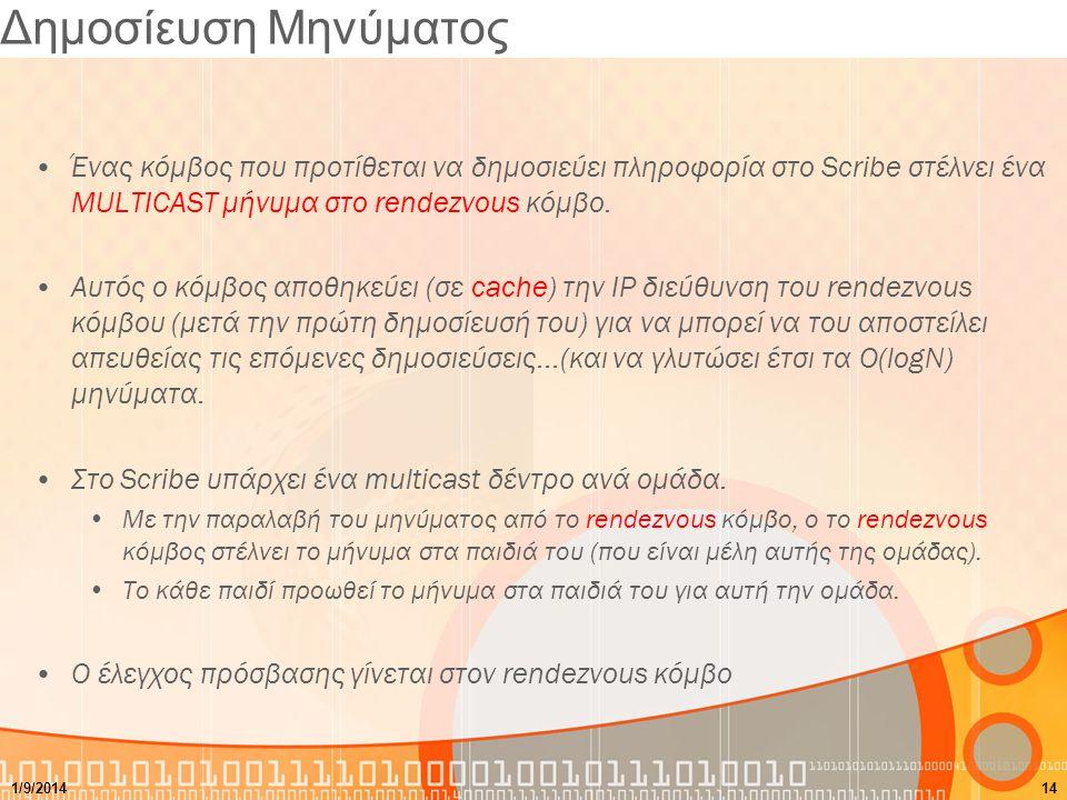 Δημοσίευση Μηνύματος Ένας κόμβος που προτίθεται να δημοσιεύει πληροφορία στο Scribe στέλνει ένα MULTICAST μήνυμα στο rendezvous κόμβο.