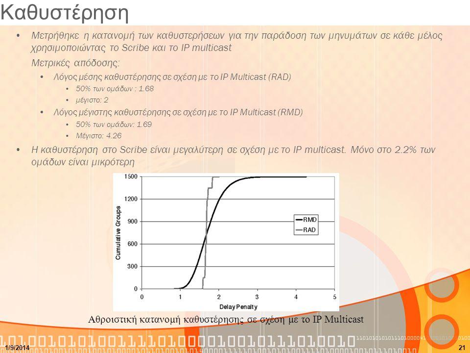 Καθυστέρηση Μετρήθηκε η κατανομή των καθυστερήσεων για την παράδοση των μηνυμάτων σε κάθε μέλος χρησιμοποιώντας το Scribe και το IP multicast Μετρικές απόδοσης: Λόγος μέσης καθυστέρησης σε σχέση με το IP Multicast (RAD) 50% των ομάδων : 1.68 μέγιστο: 2 Λόγος μέγιστης καθυστέρησης σε σχέση με το IP Multicast (RMD) 50% των ομάδων: 1.69 Μέγιστο: 4.26 Η καθυστέρηση στο Scribe είναι μεγαλύτερη σε σχέση με το IP multicast.