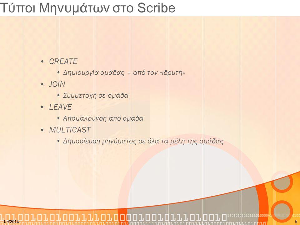 Προώθηση και Παράδοση Μηνυμάτων (1)forward(msg, key, nextID) (2)switch msg.type is (3)JOIN: if !(msg.group in groups) (4)group = groups U msg.group (5)route(msg,msg.group) (6)groups[msg.group].children U msg.source (7)nextId = null // Stop routing original message (1)deliver(msg, key) (2)switch msg.type is (3)CREATE: groups = groups U msg.group (4)JOIN: groups[msg.group].children U msg.source (5)MULTICAST:  node in groups[msg.group].children (6)send(msg, node) (7)if memberOf(msg.group) (8) invokeMsgHandler(msg.group, msg) (9)LEAVE:groups[msg.group].children -= msg.source (10)if (|groups[msg.group].children| = 0) (11)send(msg.groups[msg.group].parent 1/9/20146