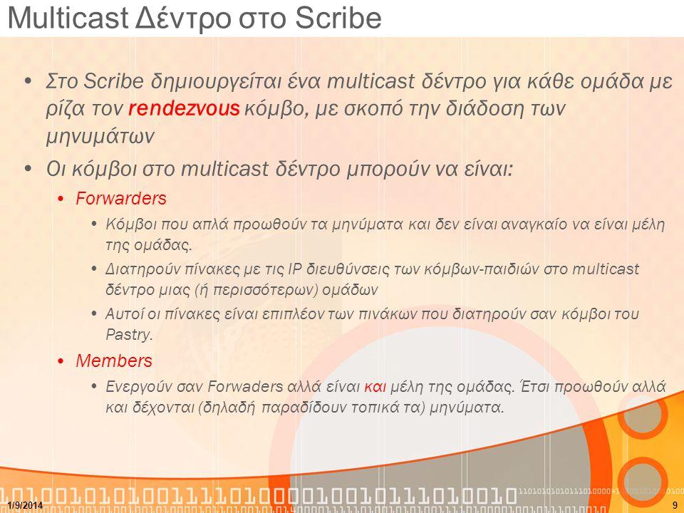 Multicast Δέντρο στο Scribe Στο Scribe δημιουργείται ένα multicast δέντρο για κάθε ομάδα με ρίζα τον rendezvous κόμβο, με σκοπό την διάδοση των μηνυμάτων Οι κόμβοι στο multicast δέντρο μπορούν να είναι: Forwarders Κόμβοι που απλά προωθούν τα μηνύματα και δεν είναι αναγκαίο να είναι μέλη της ομάδας.