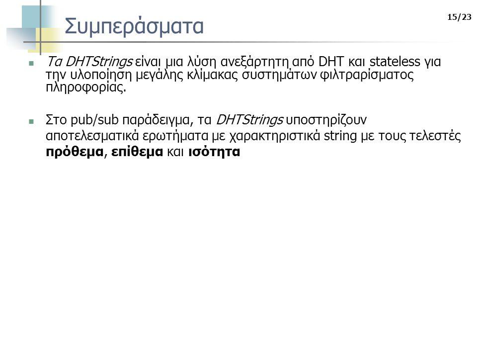 15/23 Συμπεράσματα Τα DHTStrings είναι μια λύση ανεξάρτητη από DHT και stateless για την υλοποίηση μεγάλης κλίμακας συστημάτων φιλτραρίσματος πληροφορίας.