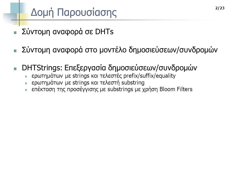 2/23 Δομή Παρουσίασης Σύντομη αναφορά σε DHTs Σύντομη αναφορά στο μοντέλο δημοσιεύσεων/συνδρομών DHTStrings: Επεξεργασία δημοσιεύσεων/συνδρομών ερωτημάτων με strings και τελεστές prefix/suffix/equality ερωτημάτων με strings και τελεστή substring επέκταση της προσέγγισης με substrings με χρήση Bloom Filters