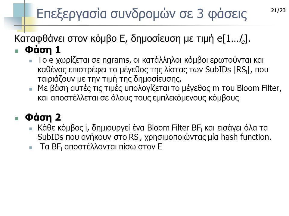 21/23 Επεξεργασία συνδρομών σε 3 φάσεις Καταφθάνει στον κόμβο Ε, δημοσίευση με τιμή e[1…l e ].