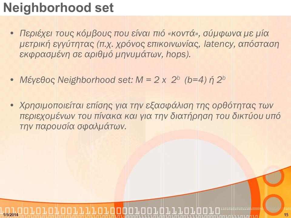 Neighborhood set Περιέχει τους κόμβους που είναι πιό «κοντά», σύμφωνα με μία μετρική εγγύτητας (π.χ. χρόνος επικοινωνίας, latency, απόσταση εκφρασμένη