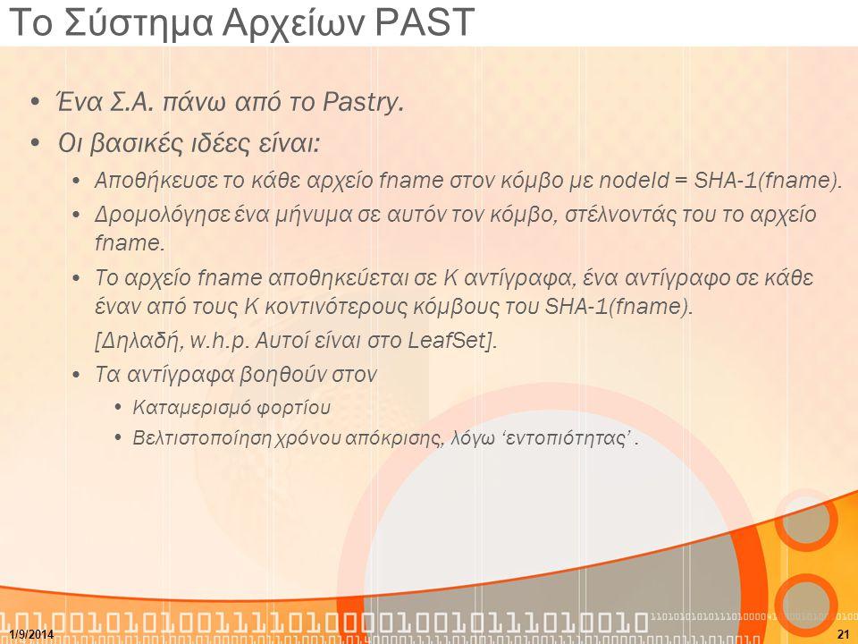 Το Σύστημα Αρχείων PAST Ένα Σ.Α. πάνω από το Pastry. Οι βασικές ιδέες είναι: Αποθήκευσε το κάθε αρχείο fname στον κόμβο με nodeId = SHA-1(fname). Δρομ