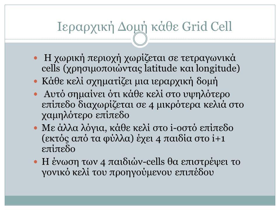 Ιεραρχική Δομή κάθε Grid Cell Η χωρική περιοχή χωρίζεται σε τετραγωνικά cells (χρησιμοποιώντας latitude και longitude) Κάθε κελί σχηματίζει μια ιεραρχ