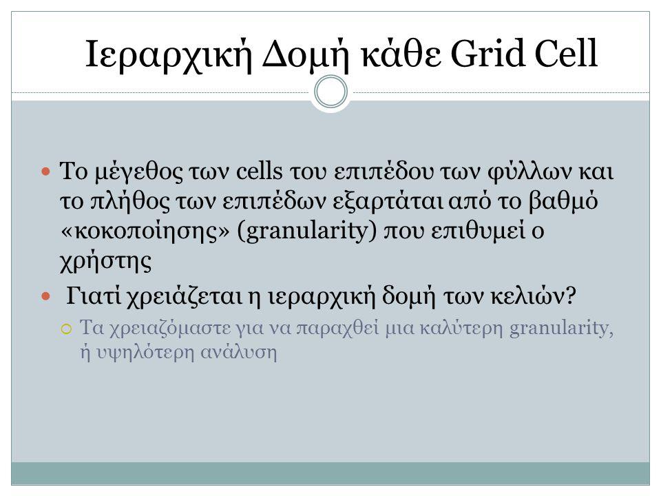 Το μέγεθος των cells του επιπέδου των φύλλων και το πλήθος των επιπέδων εξαρτάται από το βαθμό «κοκοποίησης» (granularity) που επιθυμεί ο χρήστης Γιατ