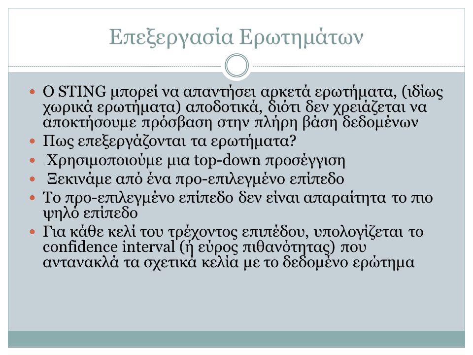 Επεξεργασία Ερωτημάτων Ο STING μπορεί να απαντήσει αρκετά ερωτήματα, (ιδίως χωρικά ερωτήματα) αποδοτικά, διότι δεν χρειάζεται να αποκτήσουμε πρόσβαση