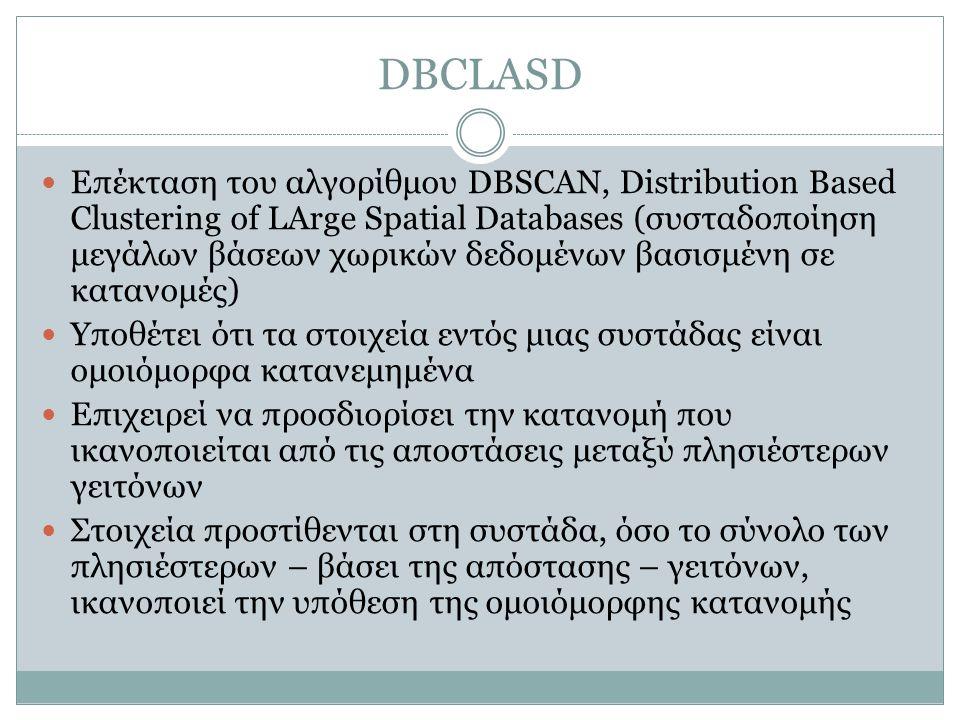 DBCLASD Επέκταση του αλγορίθμου DBSCAN, Distribution Based Clustering of LArge Spatial Databases (συσταδοποίηση μεγάλων βάσεων χωρικών δεδομένων βασισ