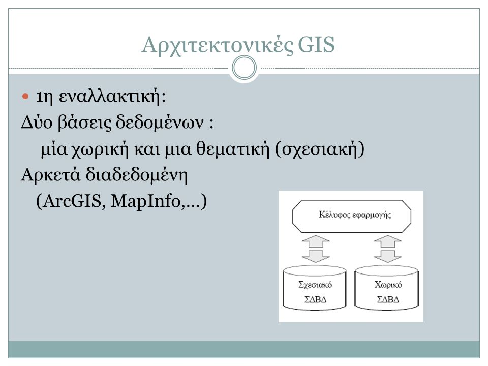 Αρχιτεκτονικές GIS 1η εναλλακτική: Δύο βάσεις δεδομένων : μία χωρική και μια θεματική (σχεσιακή) Αρκετά διαδεδομένη (ArcGIS, MapInfo,…)