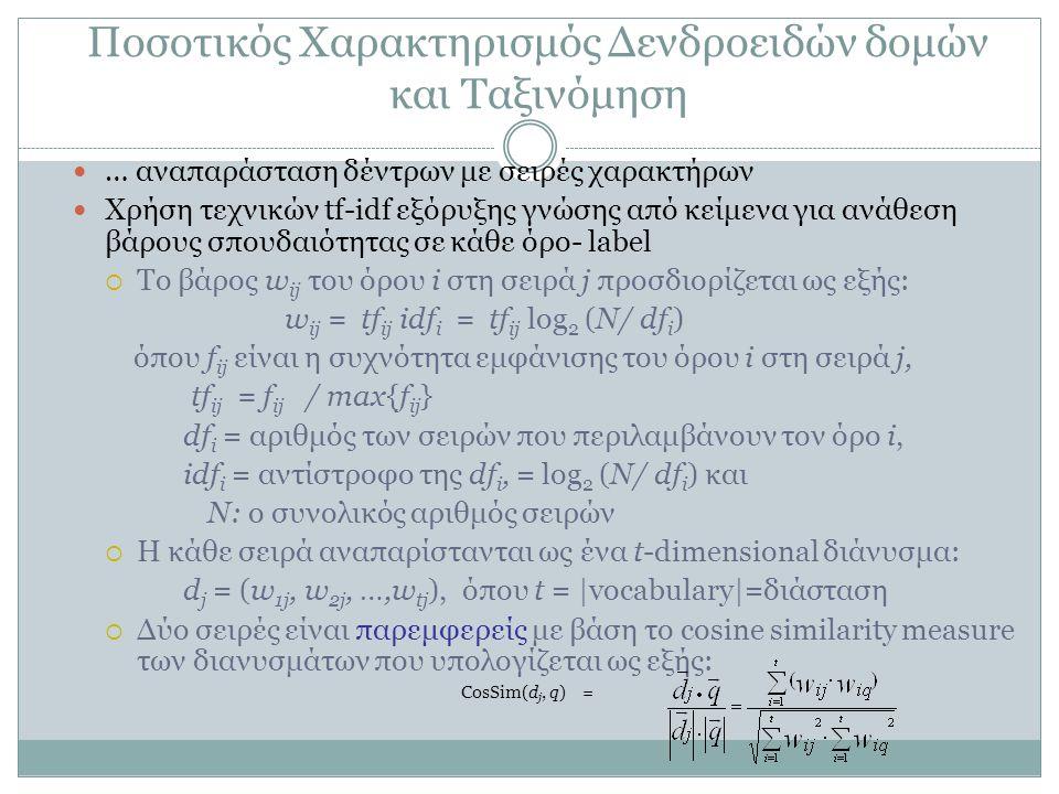 Ποσοτικός Χαρακτηρισμός Δενδροειδών δομών και Ταξινόμηση … αναπαράσταση δέντρων με σειρές χαρακτήρων Χρήση τεχνικών tf-idf εξόρυξης γνώσης από κείμενα