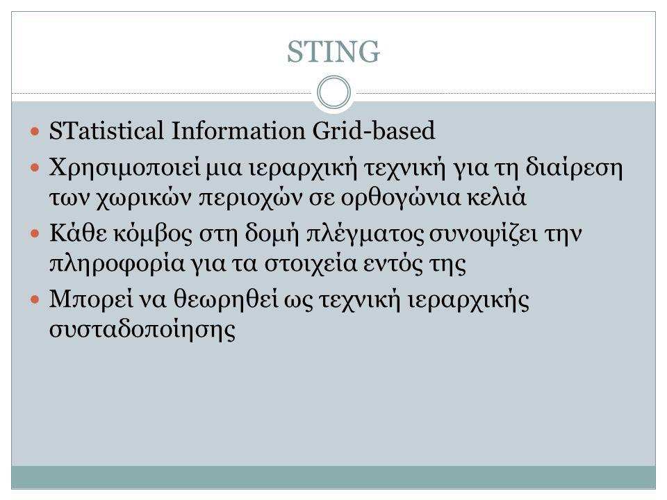 STING STatistical Information Grid-based Χρησιμοποιεί μια ιεραρχική τεχνική για τη διαίρεση των χωρικών περιοχών σε ορθογώνια κελιά Κάθε κόμβος στη δο