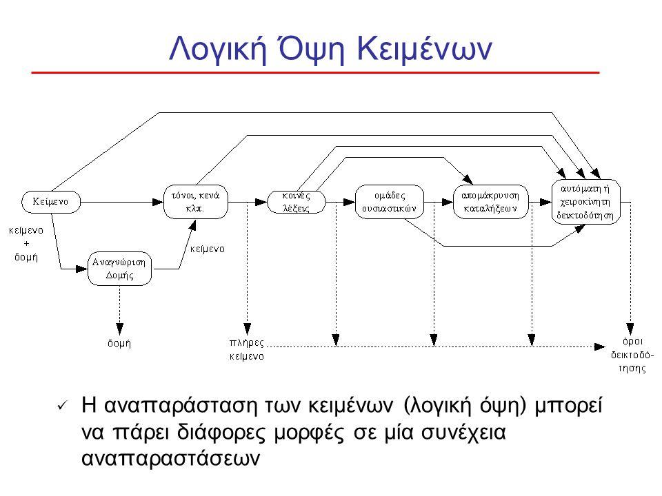 Λογική Όψη Κειμένων Η ανα π αράσταση των κειμένων ( λογική όψη ) μ π ορεί να π άρει διάφορες μορφές σε μία συνέχεια ανα π αραστάσεων