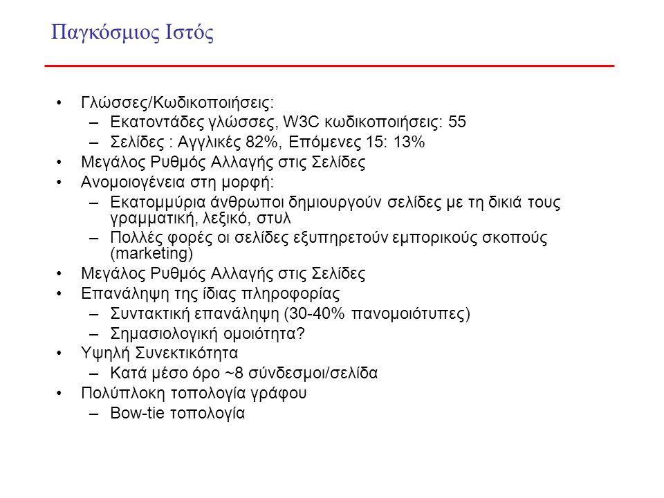 Γλώσσες/Κωδικοποιήσεις: –Εκατοντάδες γλώσσες, W3C κωδικοποιήσεις: 55 –Σελίδες : Αγγλικές 82%, Επόμενες 15: 13% Μεγάλος Ρυθμός Αλλαγής στις Σελίδες Ανομοιογένεια στη μορφή: –Εκατομμύρια άνθρωποι δημιουργούν σελίδες με τη δικιά τους γραμματική, λεξικό, στυλ –Πολλές φορές οι σελίδες εξυπηρετούν εμπορικούς σκοπούς (marketing) Μεγάλος Ρυθμός Αλλαγής στις Σελίδες Επανάληψη της ίδιας πληροφορίας –Συντακτική επανάληψη (30-40% πανομοιότυπες) –Σημασιολογική ομοιότητα.