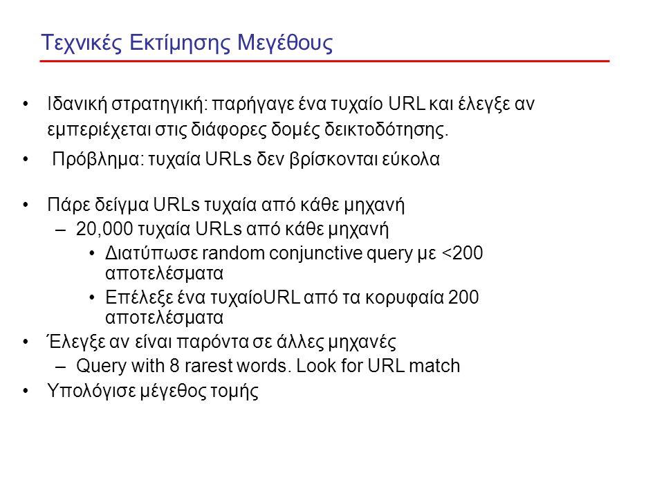 Τεχνικές Εκτίμησης Μεγέθους Ιδανική στρατηγική: παρήγαγε ένα τυχαίο URL και έλεγξε αν εμπεριέχεται στις διάφορες δομές δεικτοδότησης.