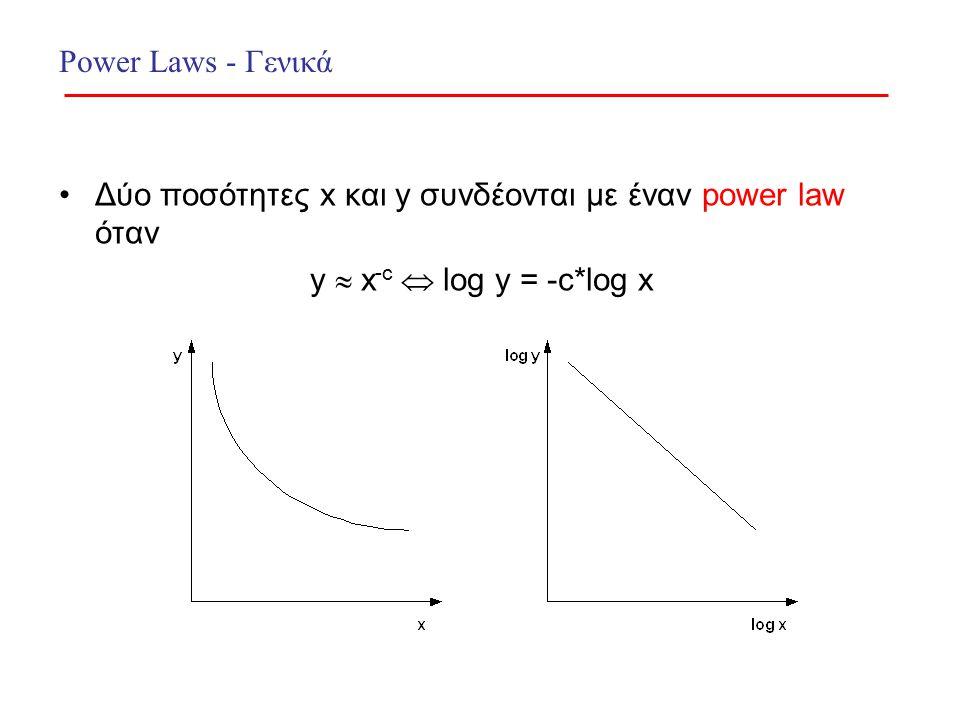 Power Laws - Γενικά Δύο ποσότητες x και y συνδέονται με έναν power law όταν y  x -c  log y = -c*log x