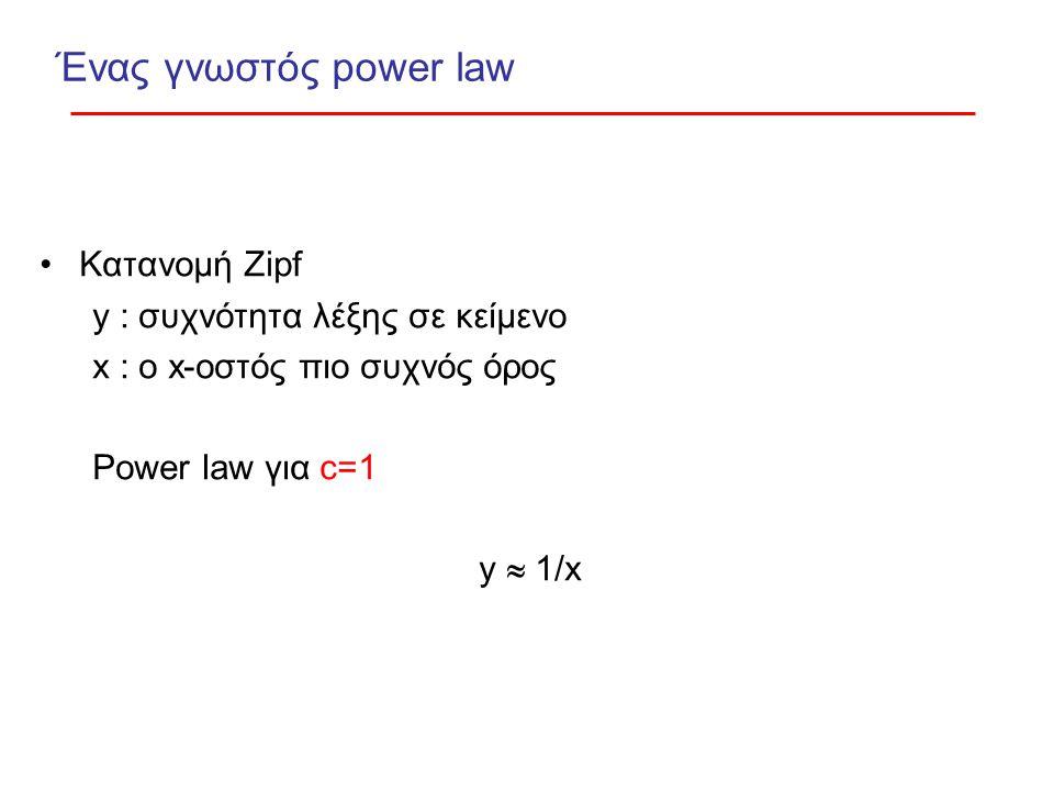 Ένας γνωστός power law Κατανομή Zipf y : συχνότητα λέξης σε κείμενο x : o x-οστός πιο συχνός όρος Power law για c=1 y  1/x