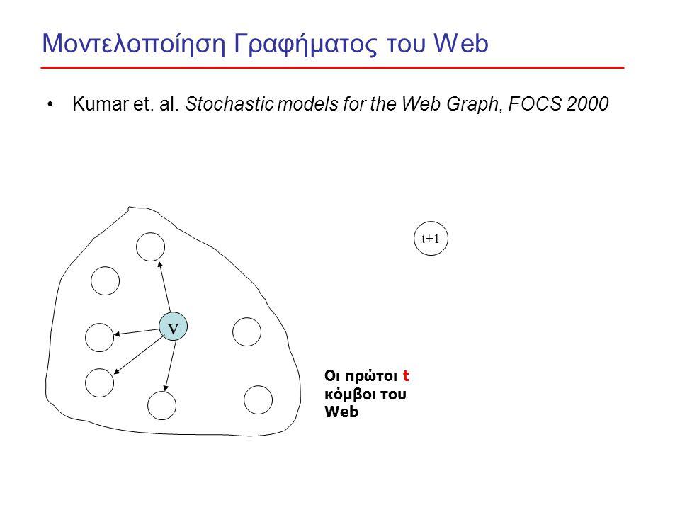 Μοντελοποίηση Γραφήματος του Web Kumar et. al.