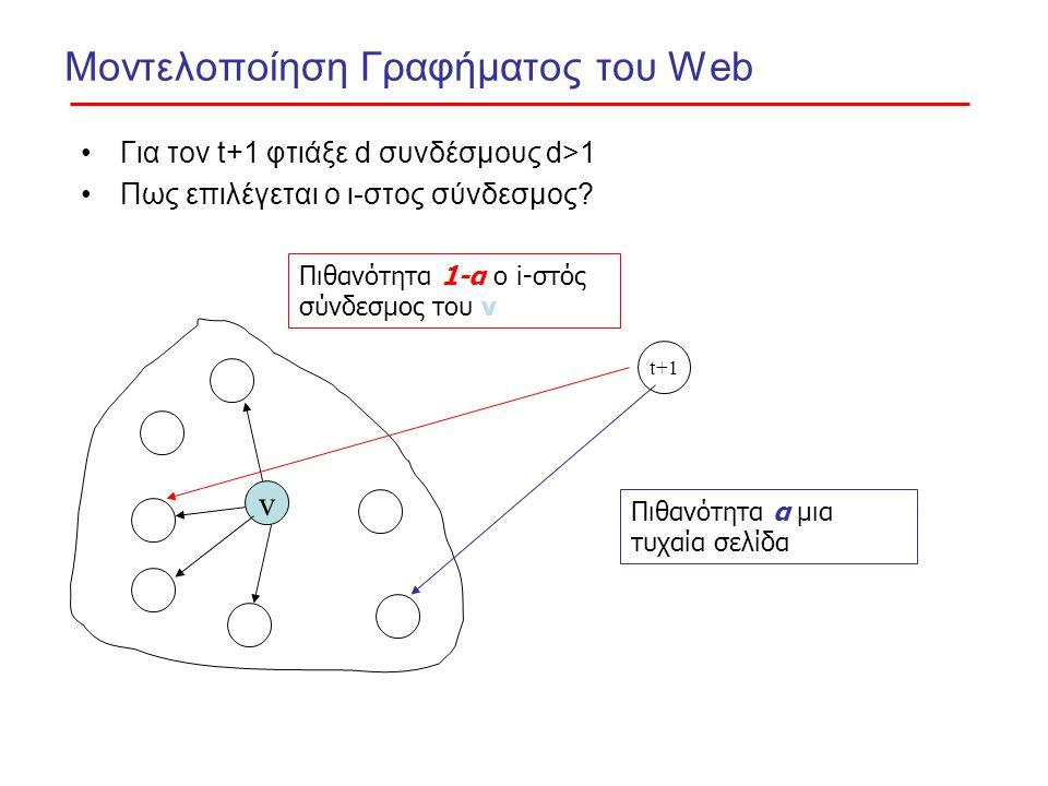 Μοντελοποίηση Γραφήματος του Web Για τον t+1 φτιάξε d συνδέσμους d>1 Πως επιλέγεται ο ι-στος σύνδεσμος.