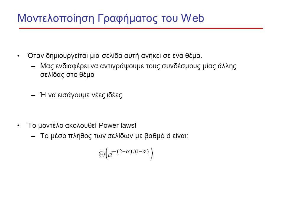 Μοντελοποίηση Γραφήματος του Web Όταν δημιουργείται μια σελίδα αυτή ανήκει σε ένα θέμα.