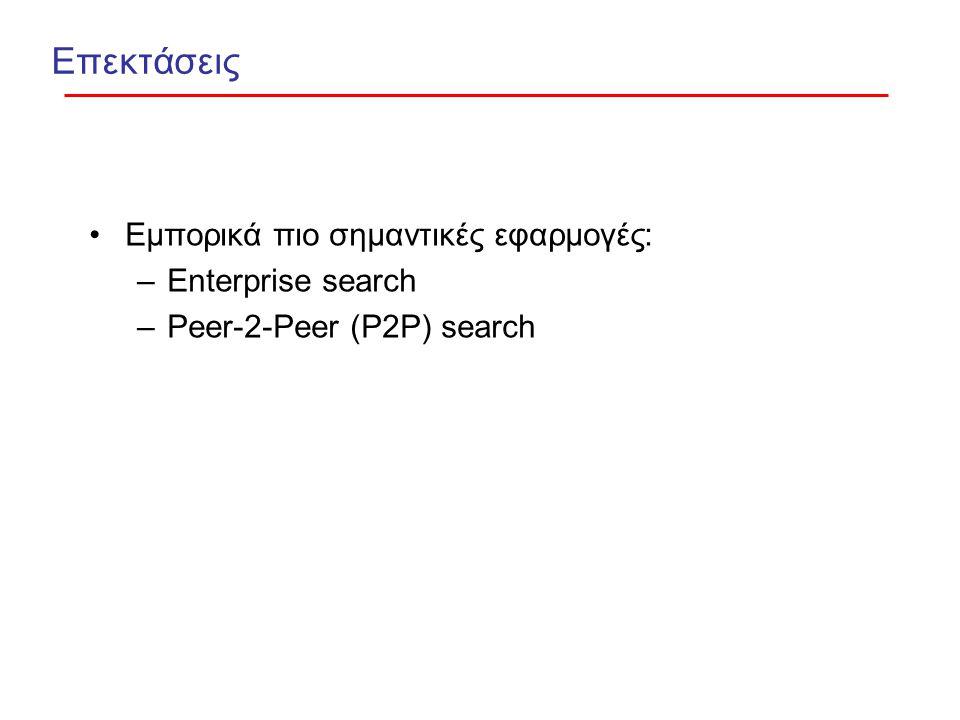 Επεκτάσεις Εμπορικά πιο σημαντικές εφαρμογές: –Enterprise search –Peer-2-Peer (P2P) search