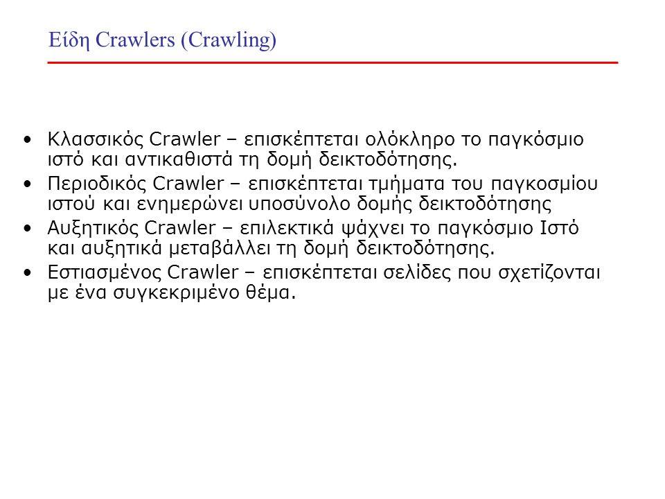 Κλασσικός Crawler – επισκέπτεται ολόκληρο το παγκόσμιο ιστό και αντικαθιστά τη δομή δεικτοδότησης.