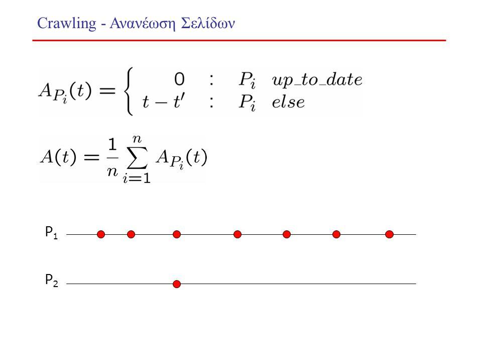 Crawling - Ανανέωση Σελίδων P1P1 P2P2