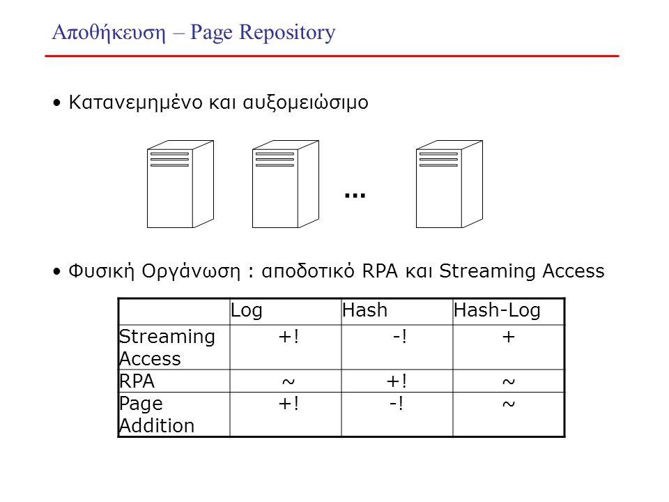 Κατανεμημένο και αυξομειώσιμο … Φυσική Οργάνωση : αποδοτικό RPA και Streaming Access LogHashHash-Log Streaming Access +.