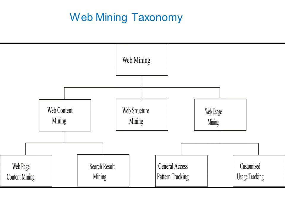 Web Mining Taxonomy