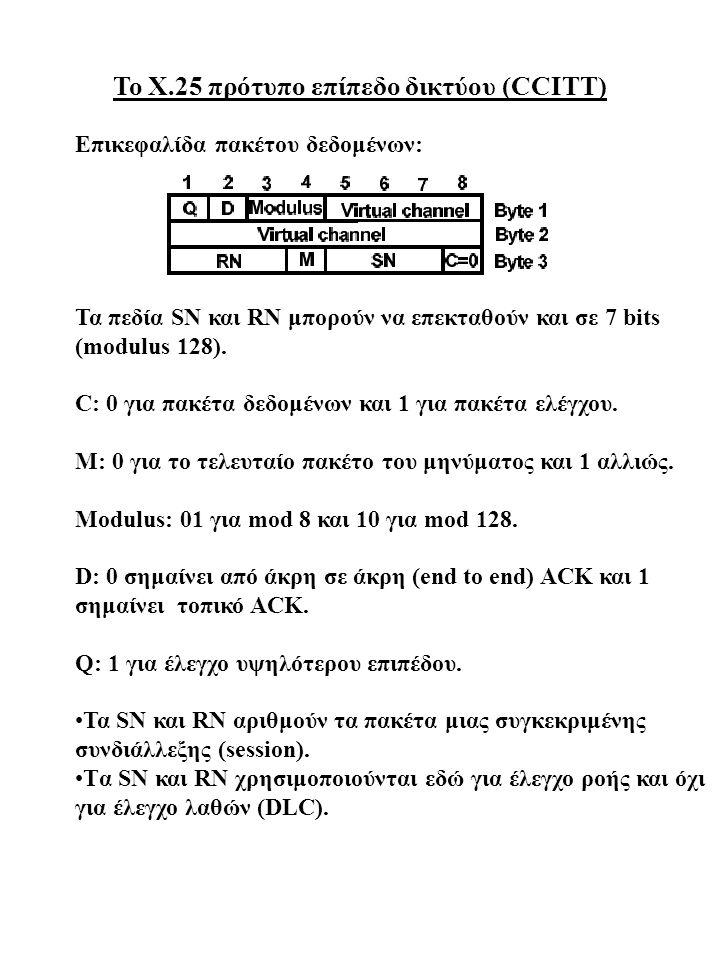 Το Χ.25 πρότυπο επίπεδο δικτύου (CCITT) Επικεφαλίδα πακέτου δεδομένων: Τα πεδία SN και RN μπορούν να επεκταθούν και σε 7 bits (modulus 128). C: 0 για