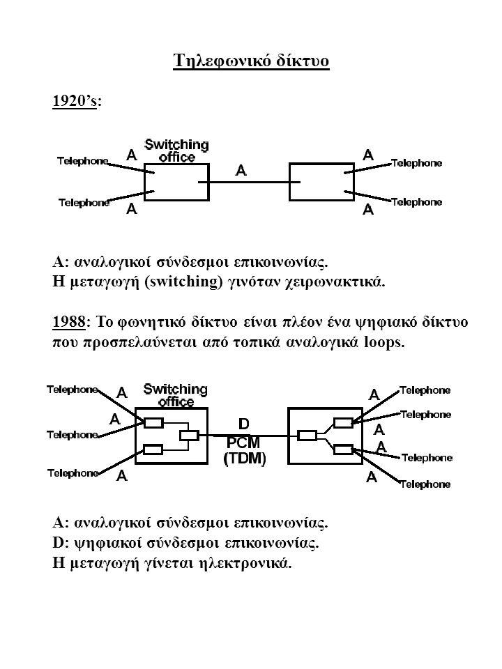 Tηλεφωνικό δίκτυο 1920's: A: αναλογικοί σύνδεσμοι επικοινωνίας. Η μεταγωγή (switching) γινόταν χειρωνακτικά. 1988: To φωνητικό δίκτυο είναι πλέον ένα