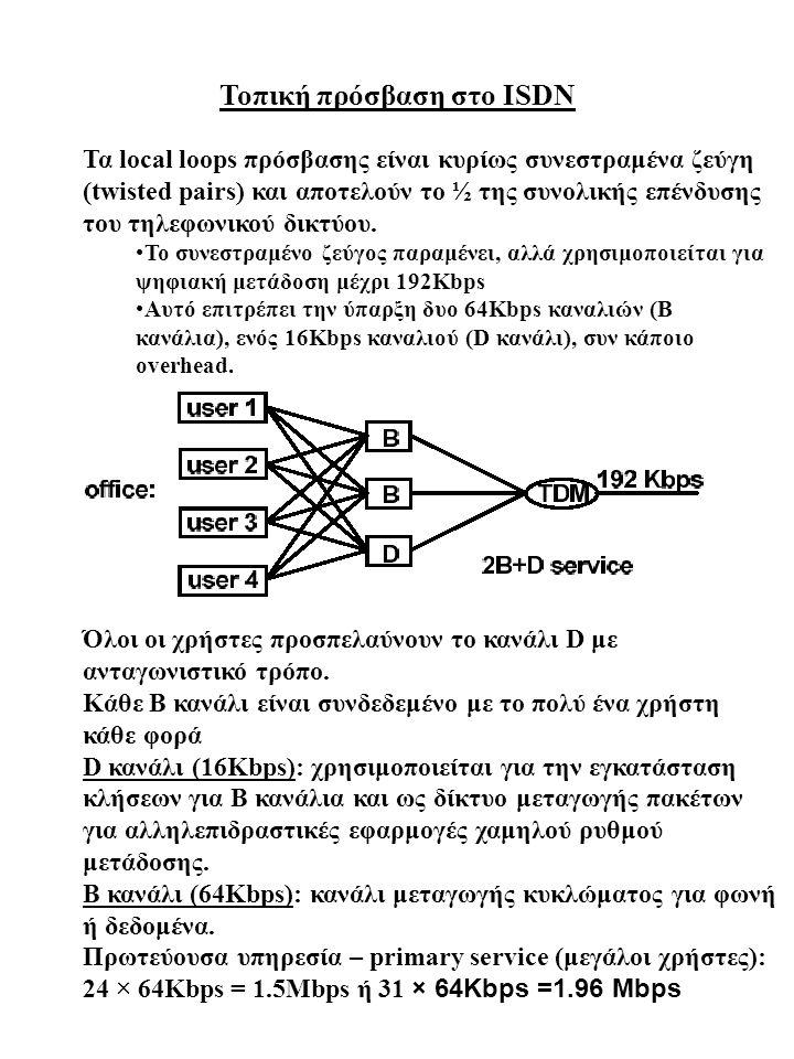 Τοπική πρόσβαση στο ISDN Τα local loops πρόσβασης είναι κυρίως συνεστραμένα ζεύγη (twisted pairs) και αποτελούν το ½ της συνολικής επένδυσης του τηλεφ