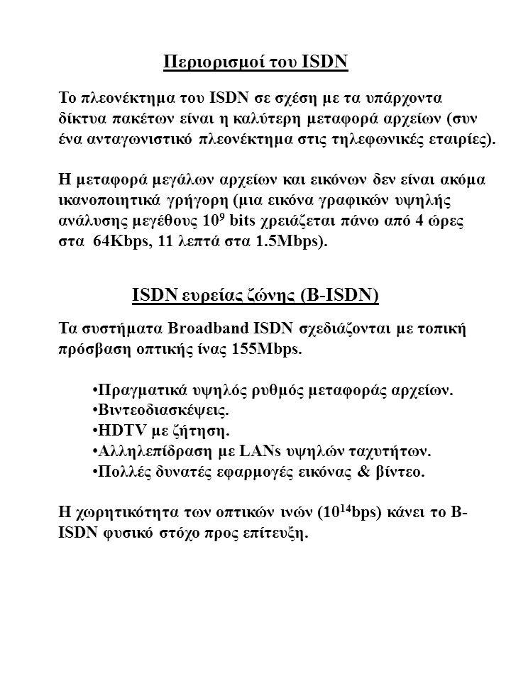 Περιορισμοί του ISDN ISDN ευρείας ζώνης (B-ISDN) To πλεονέκτημα του ISDN σε σχέση με τα υπάρχοντα δίκτυα πακέτων είναι η καλύτερη μεταφορά αρχείων (συ