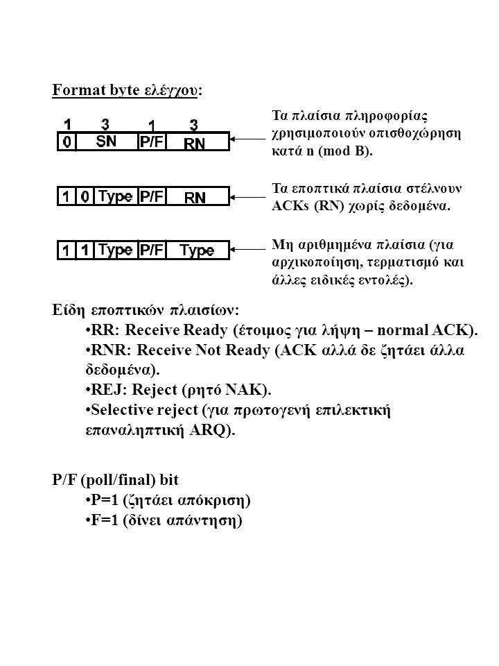 Format byte ελέγχου: Είδη εποπτικών πλαισίων: RR: Receive Ready (έτοιμος για λήψη – normal ACK). RNR: Receive Not Ready (ΑCK αλλά δε ζητάει άλλα δεδομ