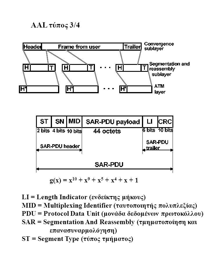 AΑL τύπος 3/4 g(x) = x 10 + x 9 + x 5 + x 4 + x + 1 LI = Length Indicator (ενδείκτης μήκους) ΜΙD = Multiplexing Identifier (ταυτοποιητής πολυπλεξίας)