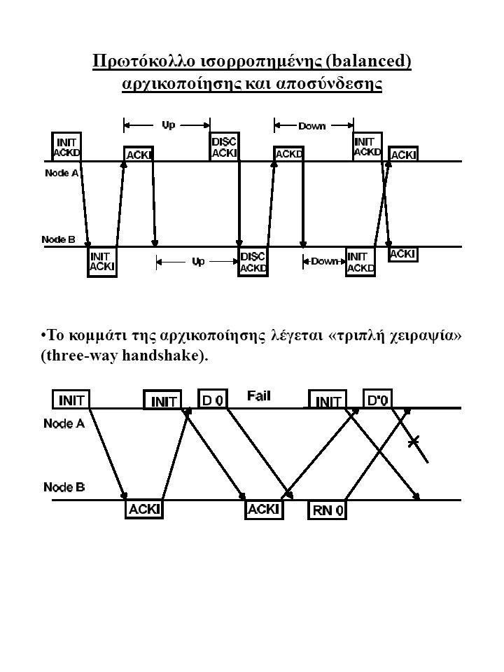 Πρωτόκολλο ισορροπημένης (balanced) αρχικοποίησης και αποσύνδεσης Το κομμάτι της αρχικοποίησης λέγεται «τριπλή χειραψία» (three-way handshake).