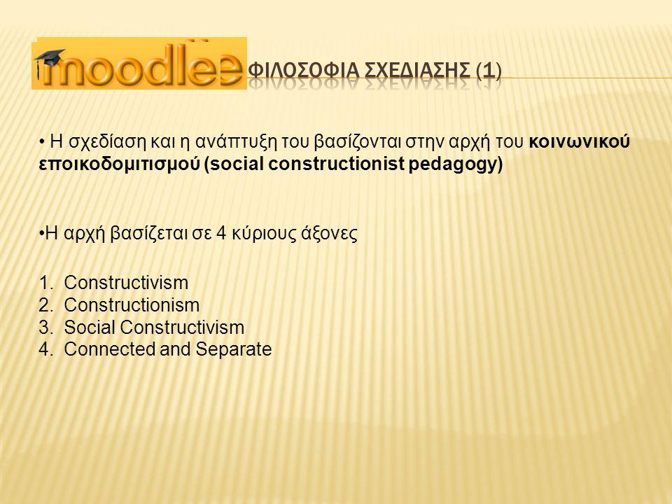 Η σχεδίαση και η ανάπτυξη του βασίζονται στην αρχή του κοινωνικού εποικοδομιτισμού (social constructionist pedagogy) Η αρχή βασίζεται σε 4 κύριους άξο
